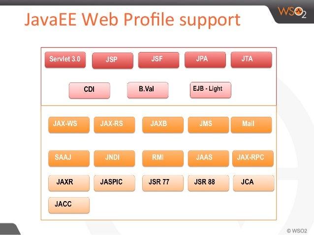 apache cxf web service development pdf