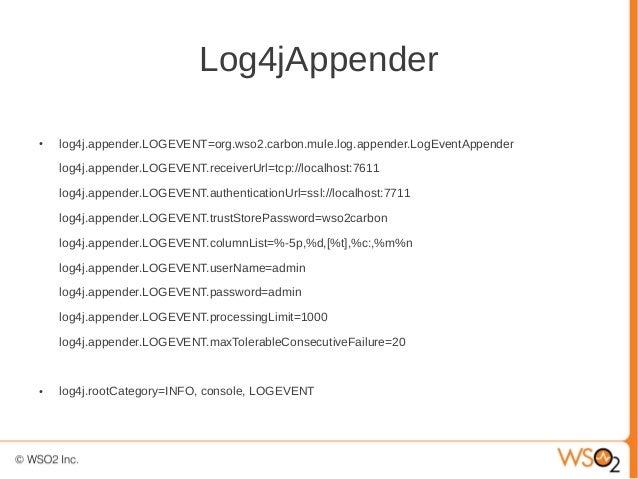 Log4cplus Essential