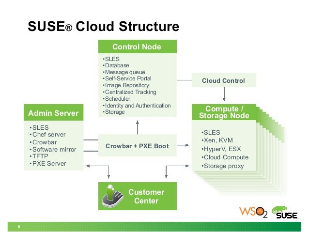 VMware vSphere 0 Release Notes—ESX Edition