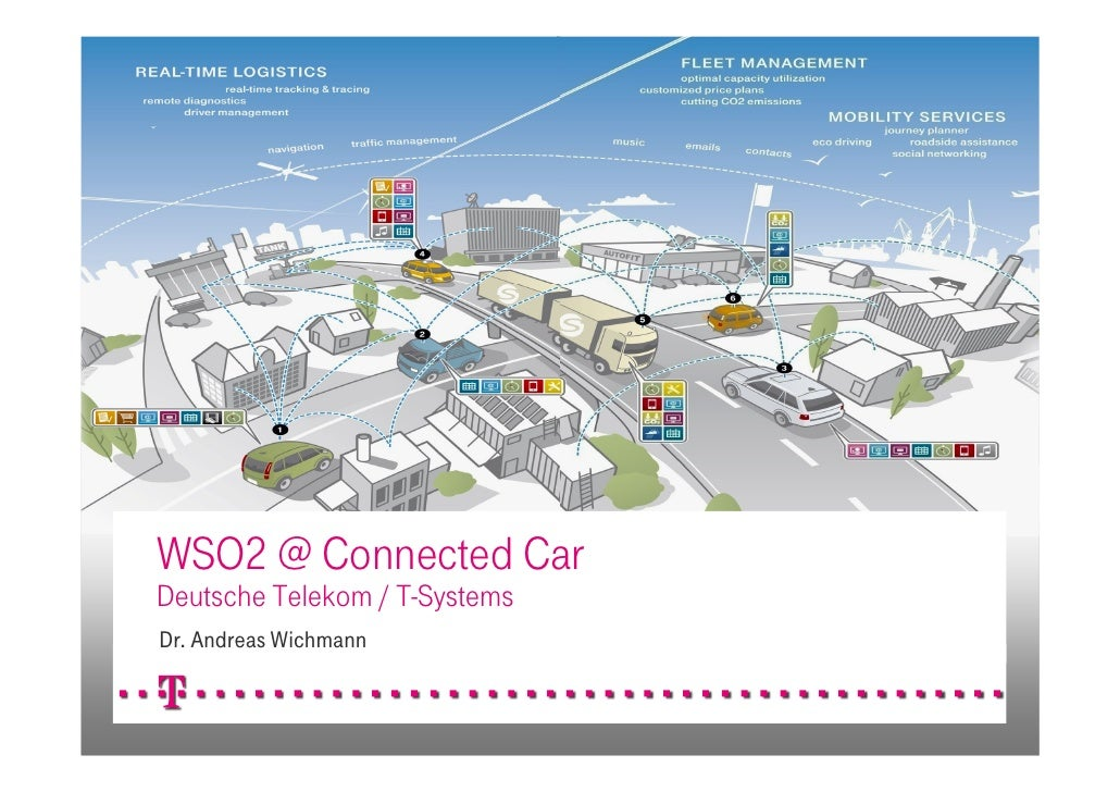WSO2 @ Connected CarDeutsche Telekom / T-SystemsDr. Andreas Wichmann