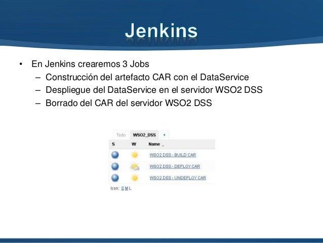 • En Jenkins crearemos 3 Jobs – Construcción del artefacto CAR con el DataService – Despliegue del DataService en el servi...