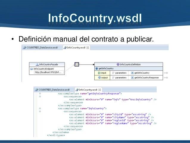 • Definición manual del contrato a publicar.