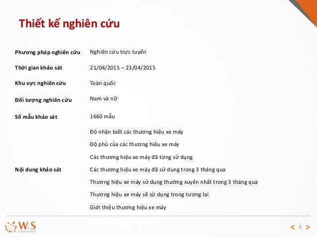 Tổng quan về xe máy tại thị trường Việt Nam 2015 Slide 3