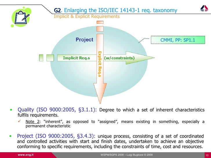 G2. Enlarging the ISO/IEC 14143-1 req. taxonomy                       G2                       Implicit & Explicit Require...