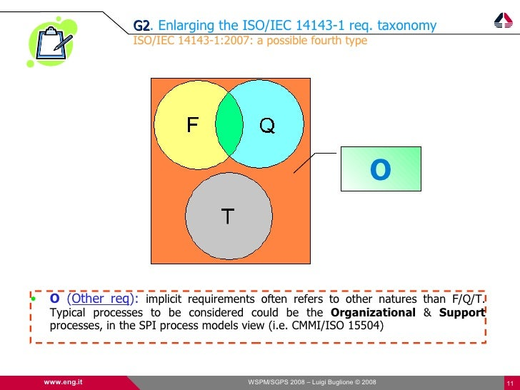 G2. Enlarging the ISO/IEC 14143-1 req. taxonomy                    G2                    ISO/IEC 14143-1:2007: a possible ...