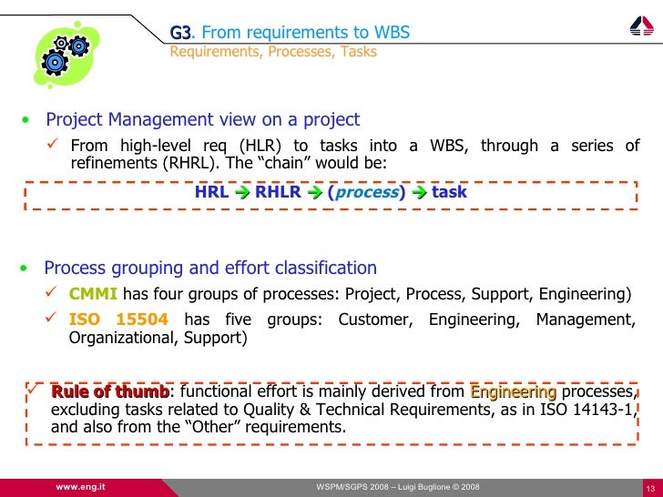 G3. From requirements to WBS                    G3                    Requirements, Processes, Tasks    • Project Manageme...