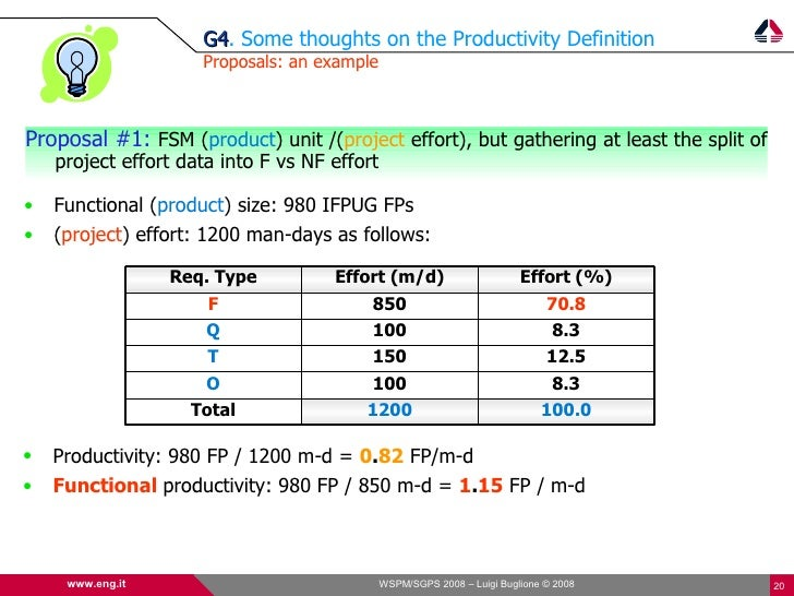 G4. Some thoughts on the Productivity Definition                      G4                      Proposals: an example    Pro...