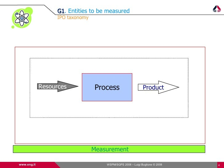 G1. Entities to be measured                    G1                    IPO taxonomy                  Resources            Pr...