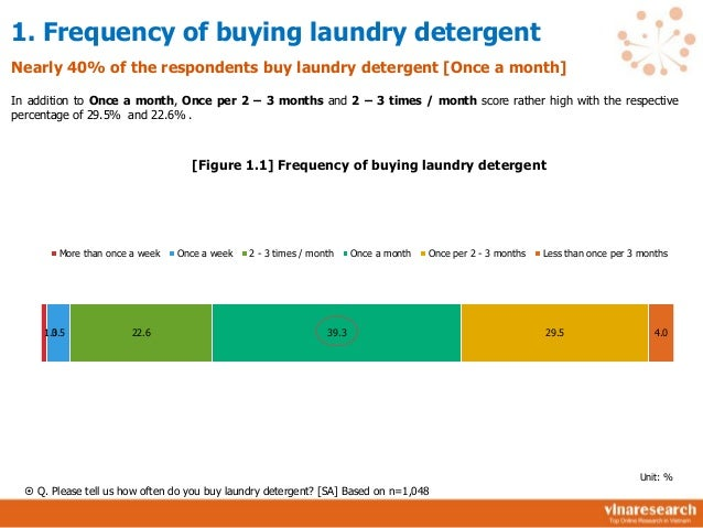 detergent market study The global laundry detergent market is segmented by product type  cogently put together after exhaustive qualitative interviews and in-depth market study.