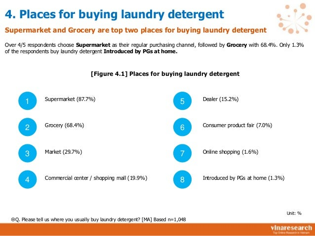 washing detergents industry analysis London, fev 12, 2018 /prnewswire/ -- laundry detergent market analysis by product (powder, liquid, fabric softeners, detergent tablets), by application ( household, industrial or institutional), by region, and segment forecasts, 2014 - 2025 download the full report:.