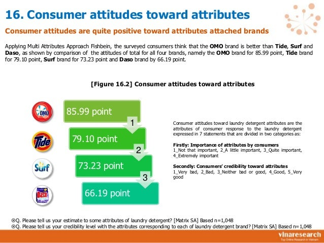 consumer attitude toward green purchases Green marketing: a study of consumers there has been a change in consumer attitudes towards a green impact of beliefs and attitude on consumer buying.