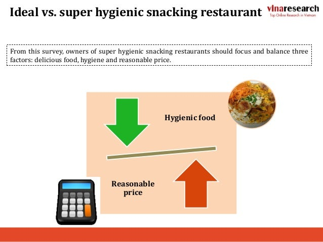 Snacking habits of indian youth female