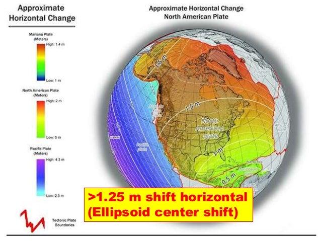 >1.25 m shift horizontal (Ellipsoid center shift)