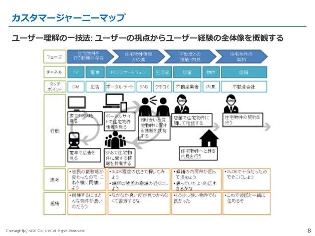 8Copyright(c) NEXT Co., Ltd. All Rights Reserved. カスタマージャーニーマップ ユーザー理理解の⼀一技法: ユーザーの視点からユーザー経験の全体像を概観する