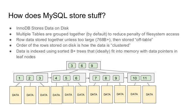 MySQL Crash Course 1st Edition - amazon.com