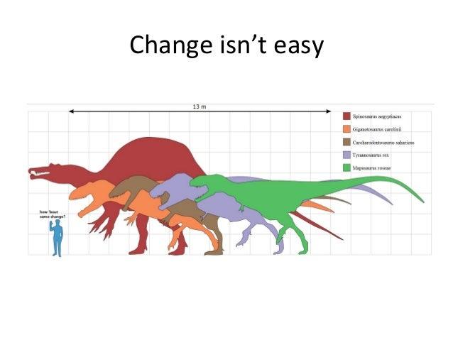 Social Maturity Model - WST Austin 2014 Slide 3