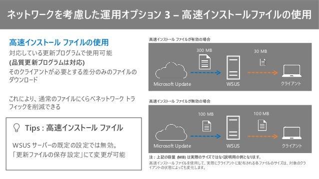 ネットワークを考慮した運用オプション 3 – 高速インストールファイルの使用 高速インストール ファイルの使用 対応している更新プログラムで使用可能 (品質更新プログラムは対応) そのクライアントが必要とする差分のみのファイルの ダウンロード ...