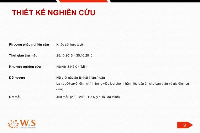 Report About Cooking Oil 2015 - Vietnam Slide 3