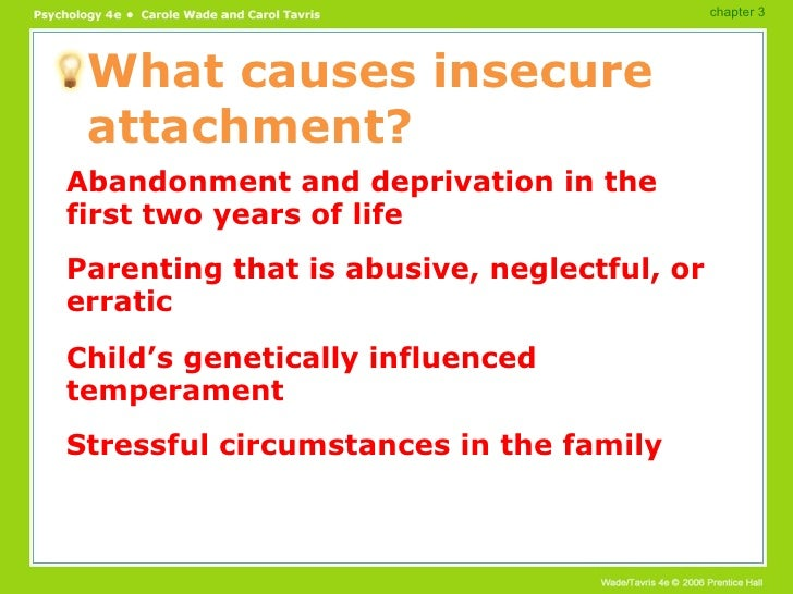 development of secure and insecure attachments The significance of insecure attachment and disorganization in the development of children's externalizing behavior: between a secure attachment relationship and.