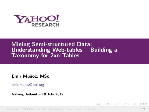 Mining Semi-structured Data: Understanding Web-tables – Building a Taxonomy for 2xn Tables Emir Mu˜noz, MSc. emir.munoz@de...