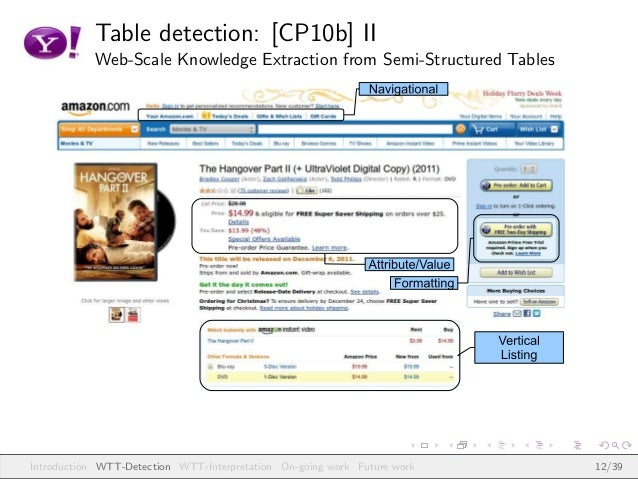 Table detection: [CP10b] II Web-Scale Knowledge Extraction from Semi-Structured Tables Introduction WTT-Detection WTT-Inte...