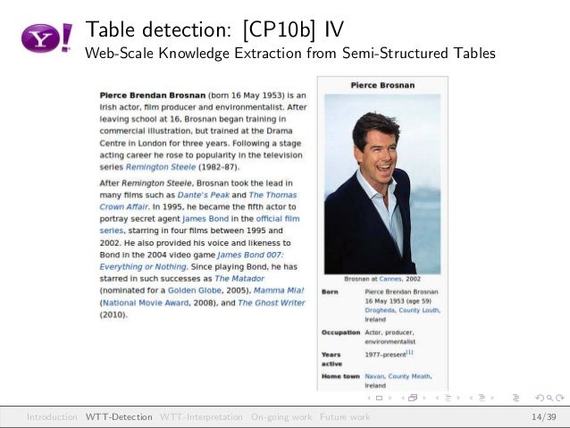 Table detection: [CP10b] IV Web-Scale Knowledge Extraction from Semi-Structured Tables Introduction WTT-Detection WTT-Inte...