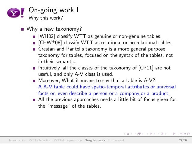 On-going work I Why this work? Why a new taxonomy? [WH02] classify WTT as genuine or non-genuine tables. [CHW+ 08] classif...