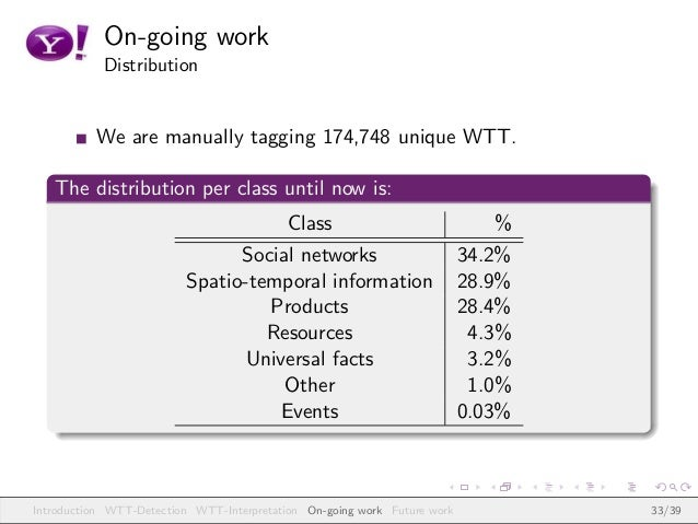 On-going work Distribution We are manually tagging 174,748 unique WTT. The distribution per class until now is: Class % So...