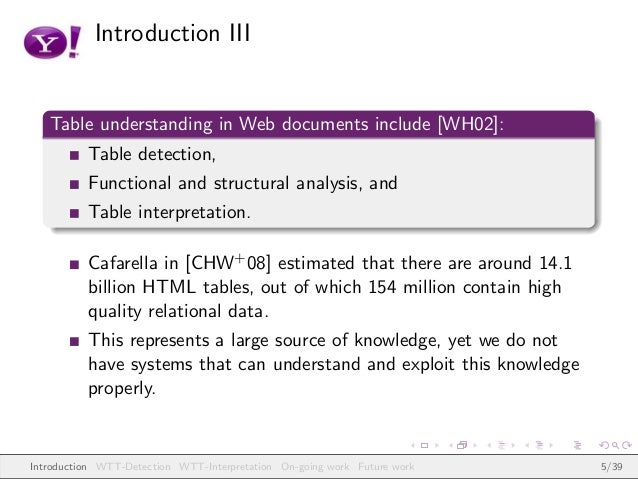 Introduction III Table understanding in Web documents include [WH02]: Table detection, Functional and structural analysis,...