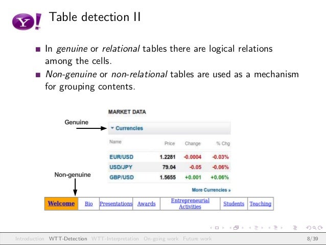 Table detection II In genuine or relational tables there are logical relations among the cells. Non-genuine or non-relatio...