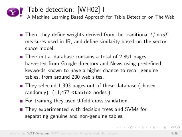 Table detection: [WH02] I A Machine Learning Based Approach for Table Detection on The Web Then, they define weights derive...