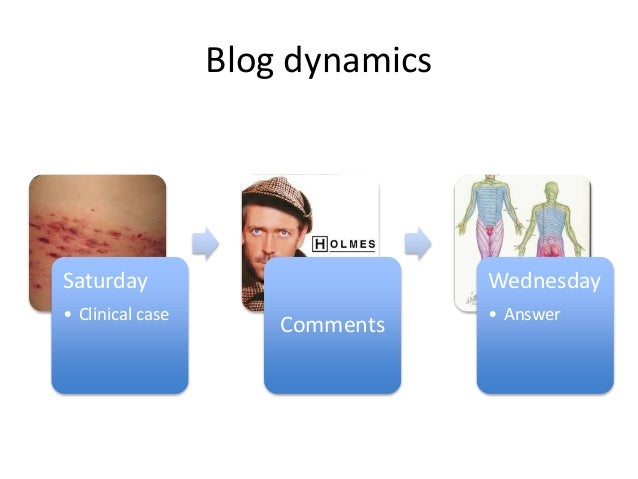 Use of Blogs in Dermatology Education