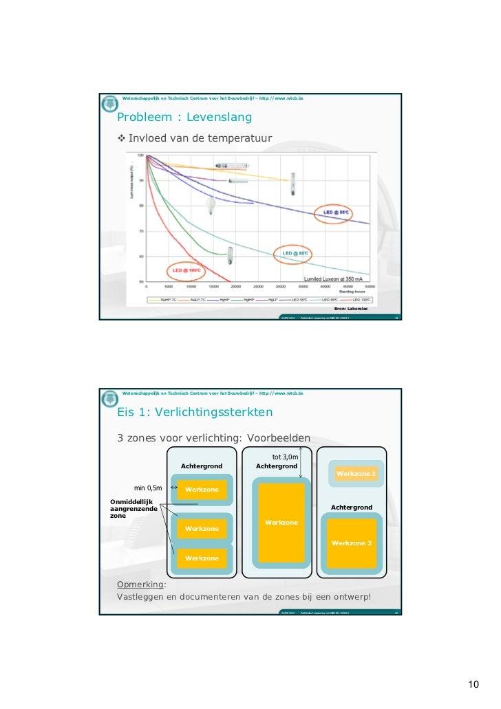De praktische toepassing van de herziening van norm NBN EN 12464-1 \'V…