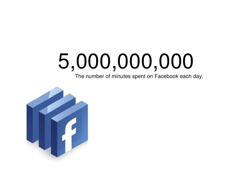5,000,000,000  The number of minutes spent on Facebook each day.