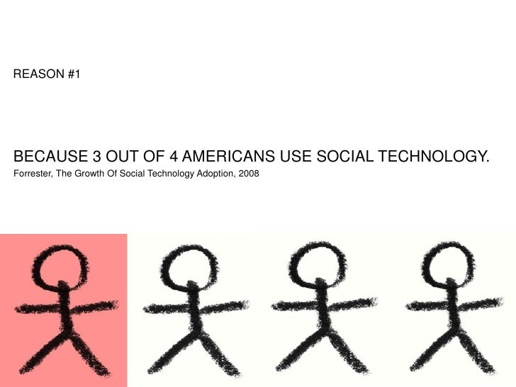 REASON #1     BECAUSE 3 OUT OF 4 AMERICANS USE SOCIAL TECHNOLOGY. Forrester, The Growth Of Social Technology Adoption, 2008