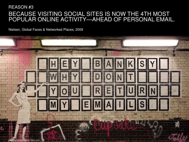 REASON #3 BECAUSE VISITING SOCIAL SITES IS NOW THE 4TH MOST POPULAR ONLINE ACTIVITY—AHEAD OF PERSONAL EMAIL. Nielsen, Glob...