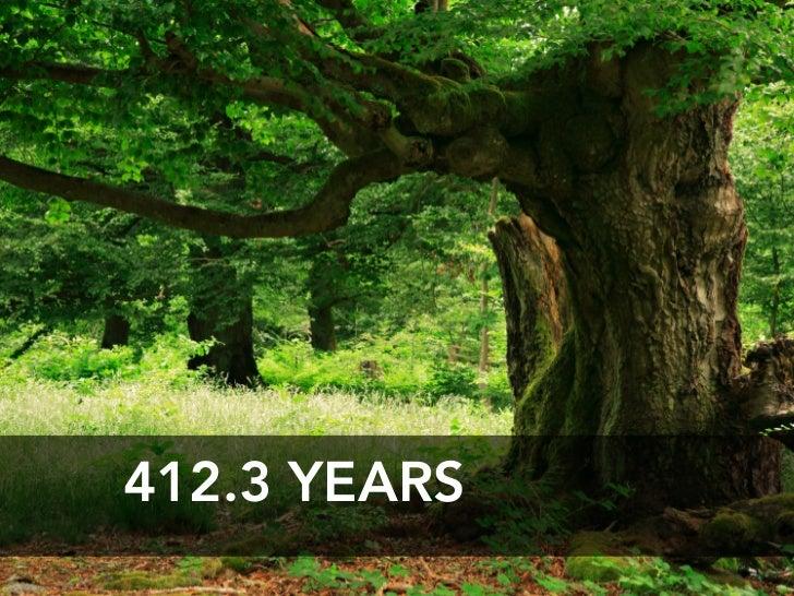 412.3 YEARS
