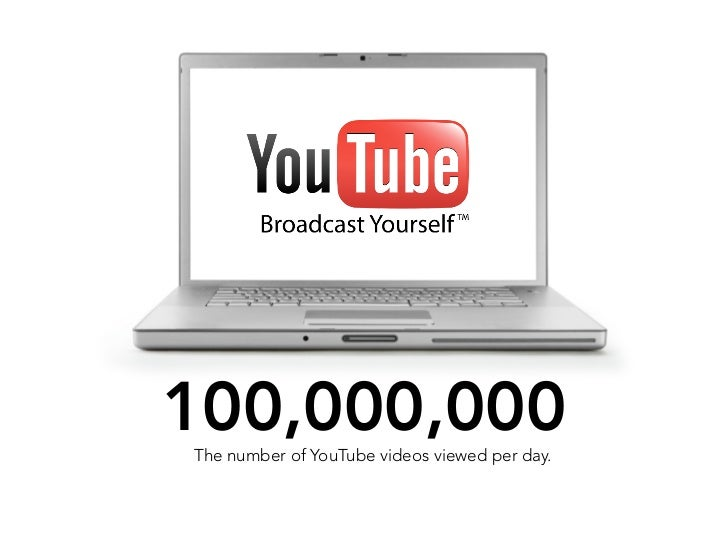 100,000,000 The number of YouTube videos viewed per day.