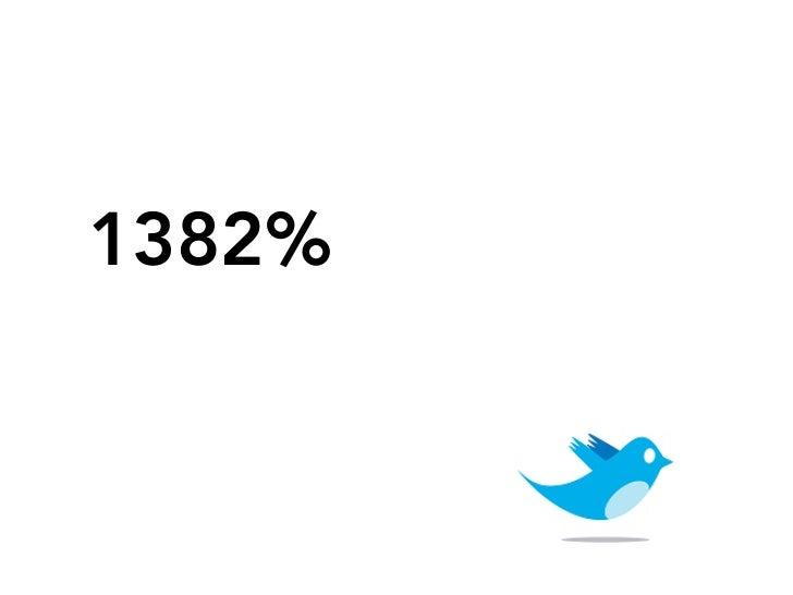 1382%