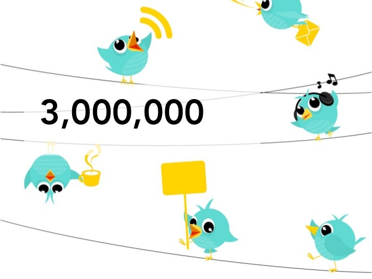 3,000,000