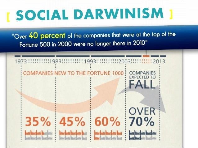 Official Slideshare for What's the Future of Business by Brian Solis #WTF Slide 2