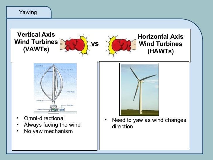 omni directional axial vertical discharge windturbines