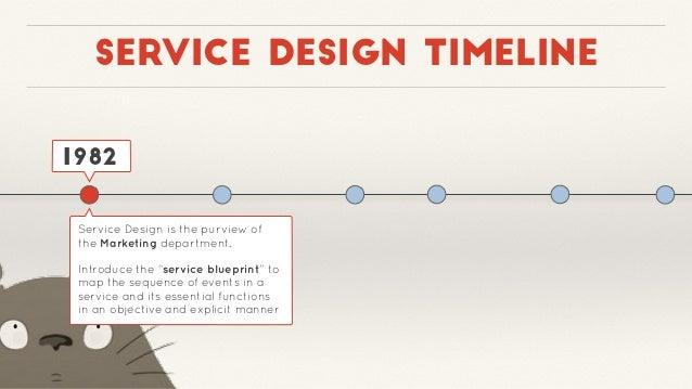 Service design your next career move 29 service design timeline 30 service malvernweather Images