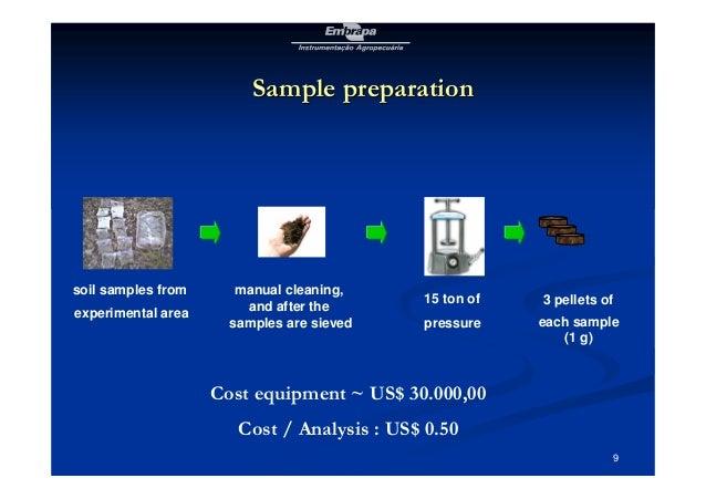 W t lopes da silva soil carbon analysis methods july 2010.