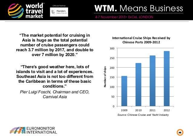 World Travel Market 2013 Global Trends Report
