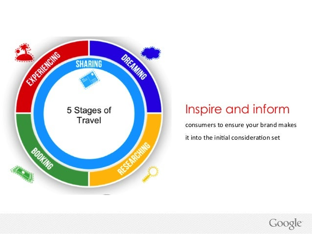 google the customer journey wtm travel perspective 2013