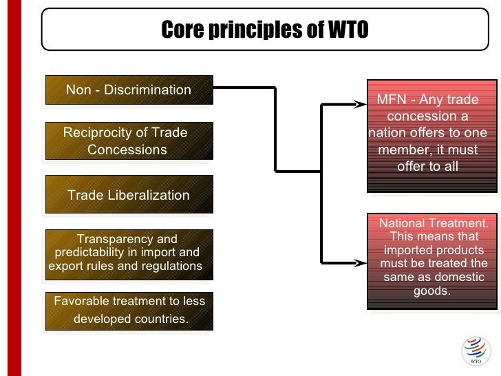 wto principles 2017 ustr report to congress on china's wto compliance table of  contents  fundamental wto principles of non-discrimination.