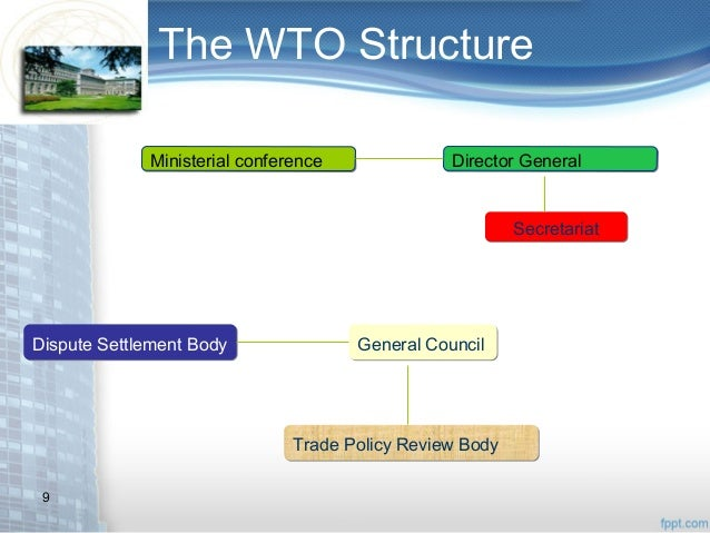 a research on the rules and procedures governing the settlement of disputes under the world trade or Understanding on rules and procedures governing the settlement  research service summary the world trade  under wto 697 settlement of disputes.