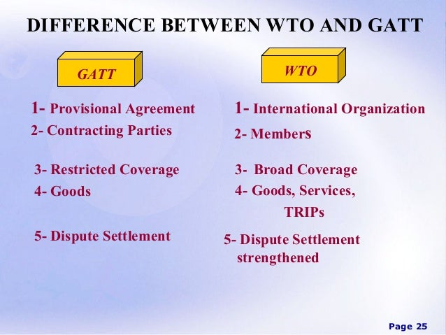 wto and gatt Introduction to gatt and wto achievements of gatt wto over gatt wto powers role of wto india's role in wto.