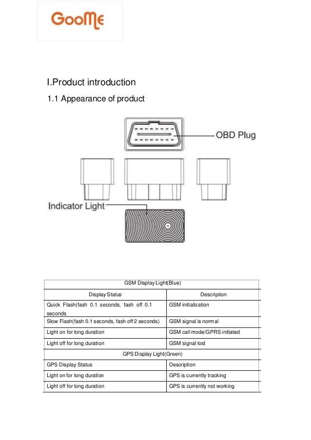 Astounding Obd Plug Wiring Diagram Basic Electronics Wiring Diagram Wiring 101 Ferenstreekradiomeanderfmnl